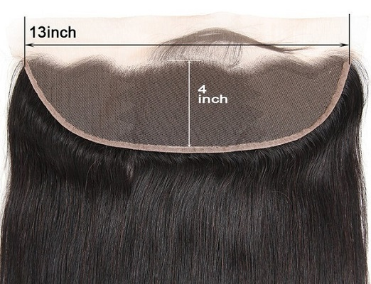 02 Difference Between Frontal And Closure